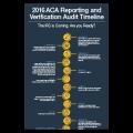 ACA-timeline-thumb